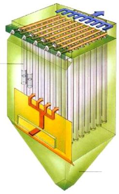 燃煤锅炉布袋除尘器结构图
